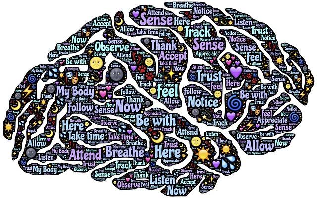Mindful Leadership: Inspiring Followers