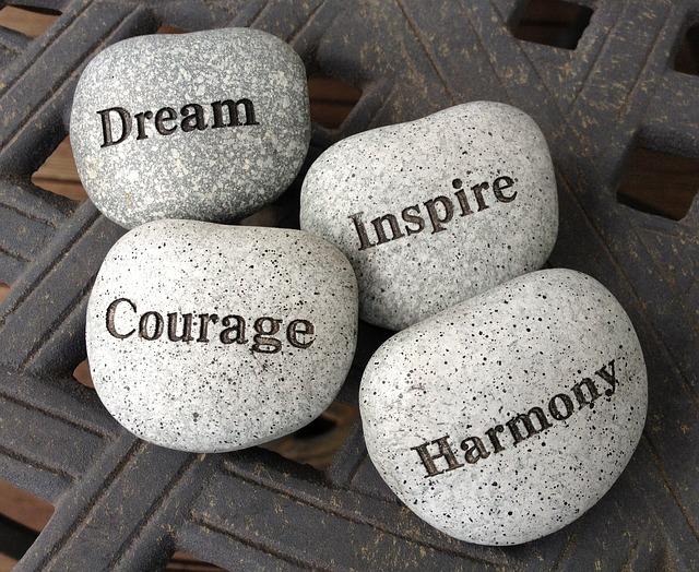 Mindful Leadership: Motivation