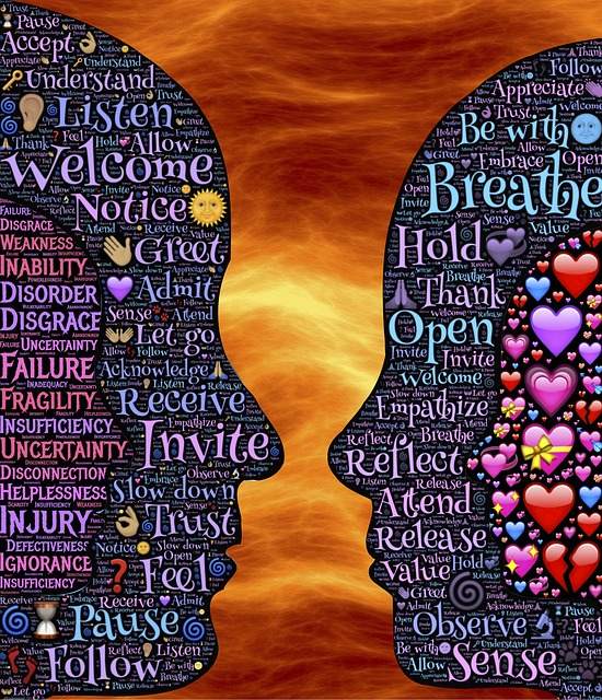 Compassionate Inquiry as a Healing Mode for Trauma and Addiction